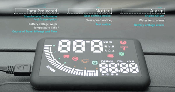 Echoman Car Head-Up Display