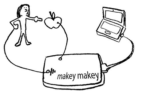 how makey makey works