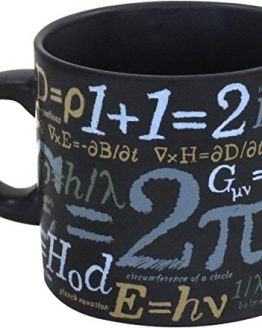 The Mathematical Mug